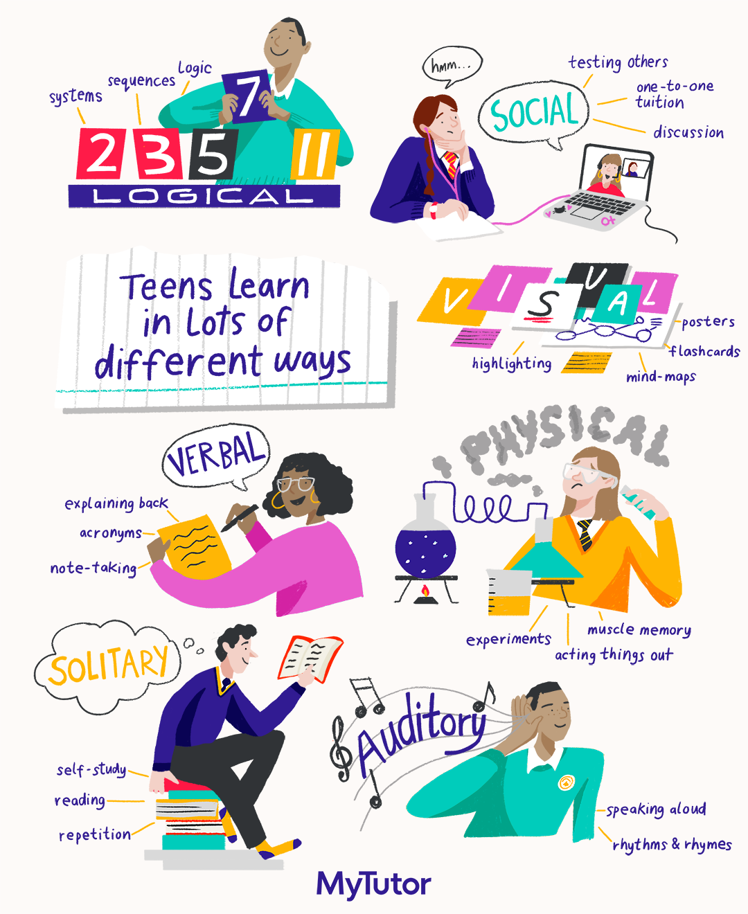 illustration-teens-learn-in-lots-of-different-ways