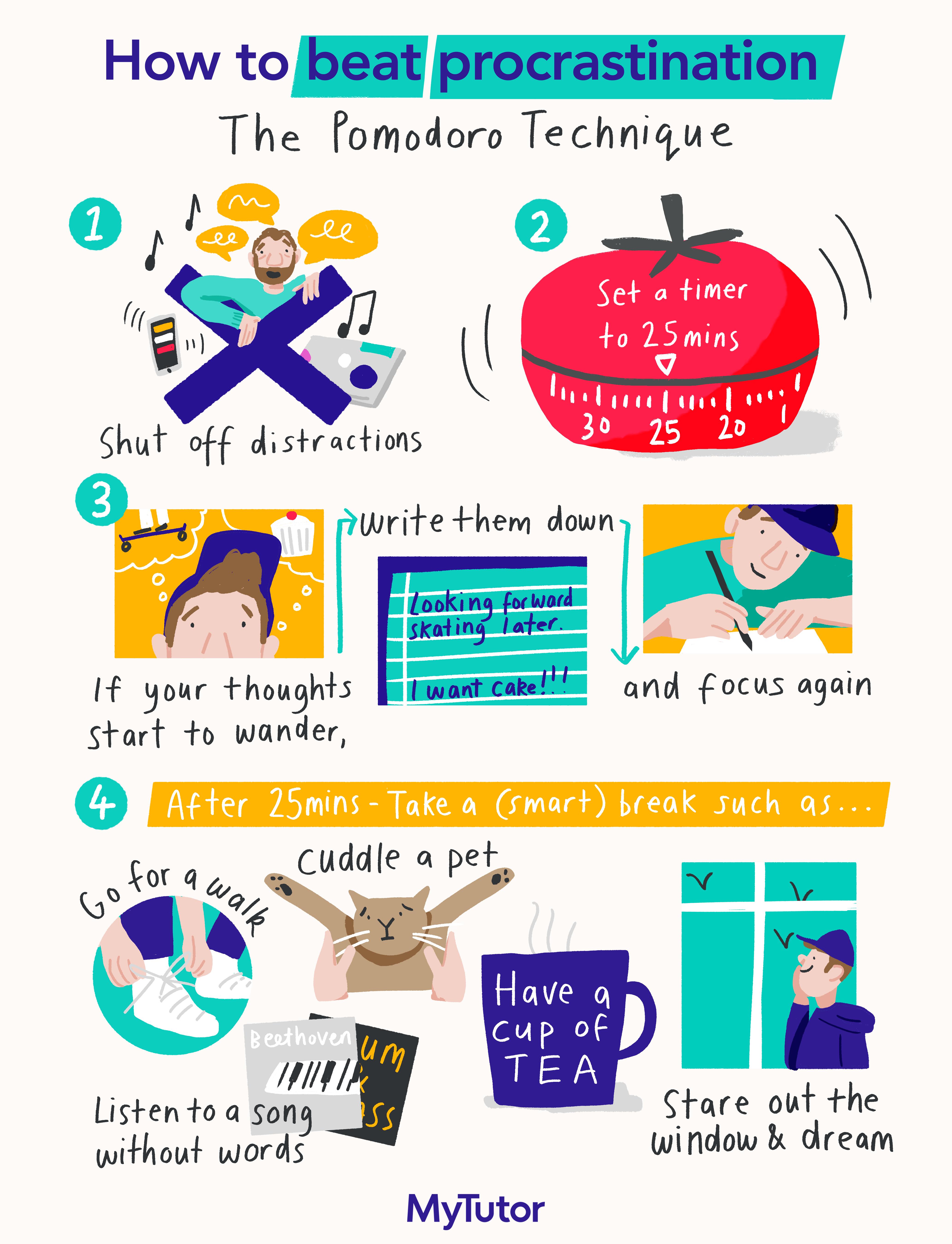 infographic-the-pomodoro-technique