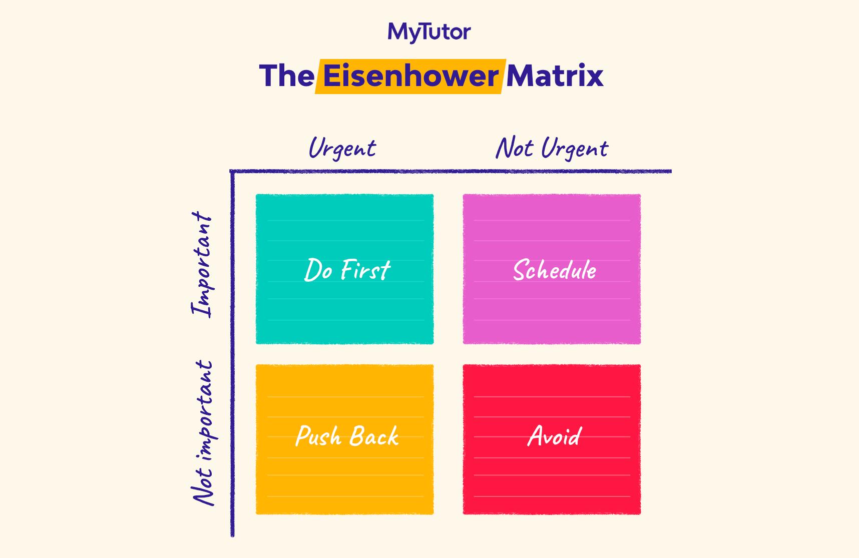 mytutor-the-eisenhower-matrix