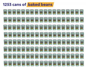 1253-cans-heinz-beans-illustration